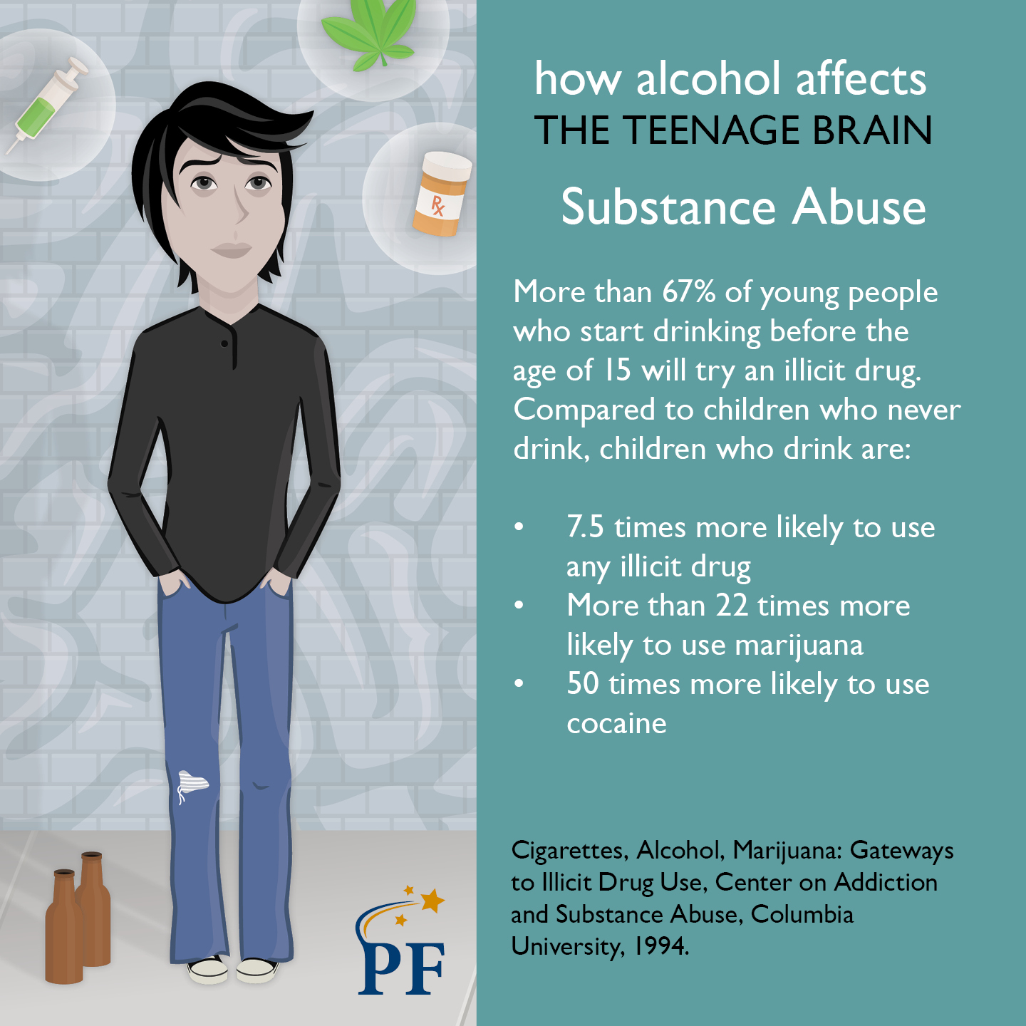 an analysis of the bad effects that drugs and alcohol have on teen lives Alcohol abuse and its effects on the economy  drunk driving is a sensitive subject to many people because so many lives have been  alcohol abusers are.